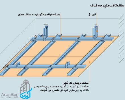 مزایای سقف کاذب یکپارچه