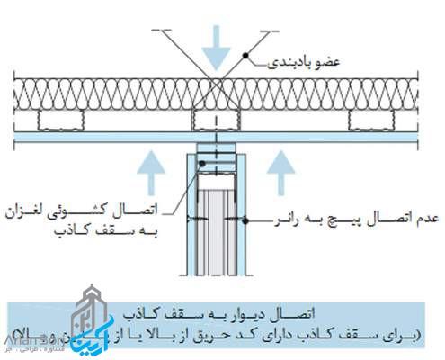 ادوات اتصال سقف کاذب